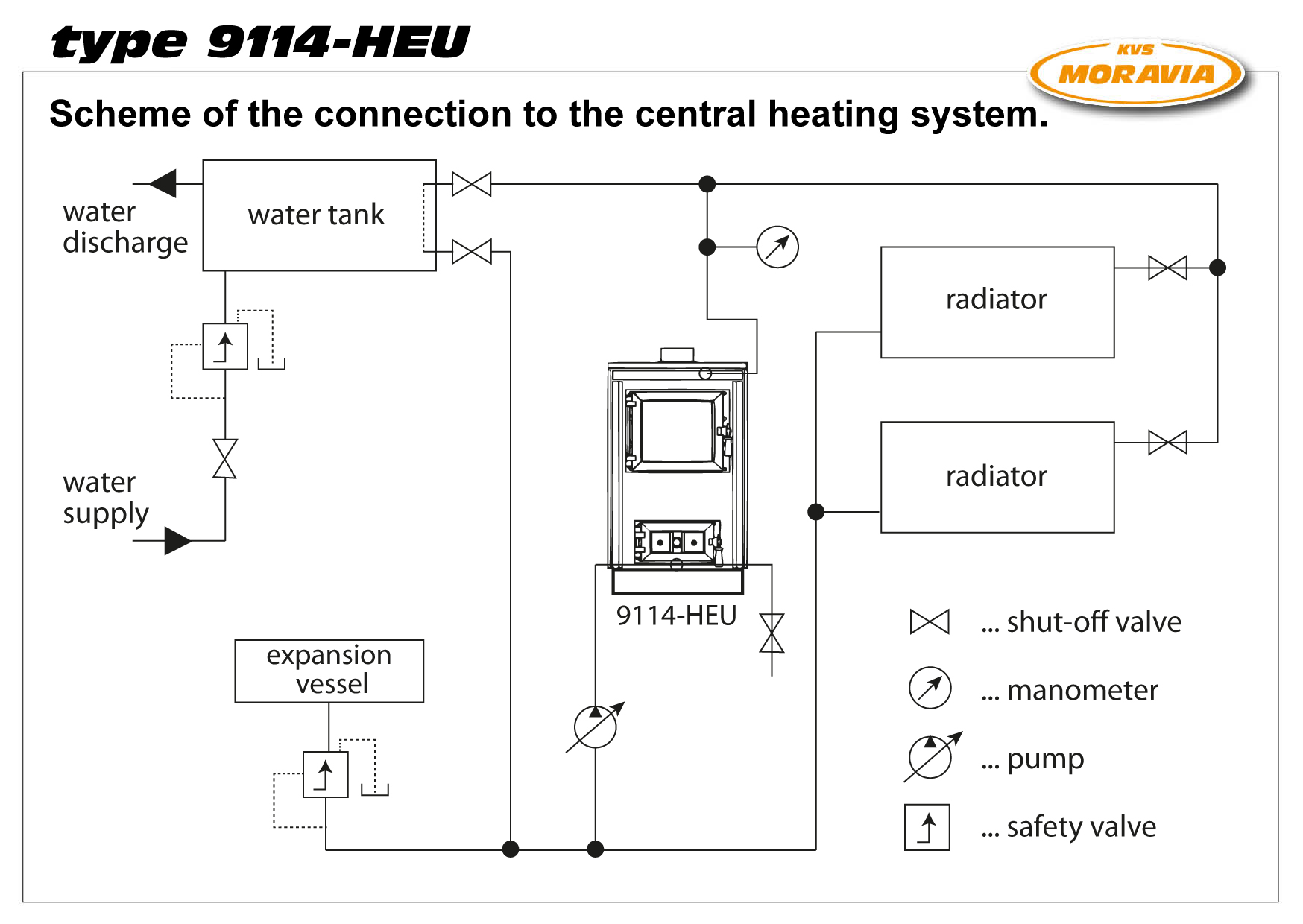 Wiring diagram for solid fuel central heating system for Best type of heating system